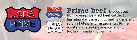 USDA Meat Grading