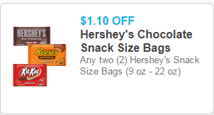 Halloween Candy Coupon