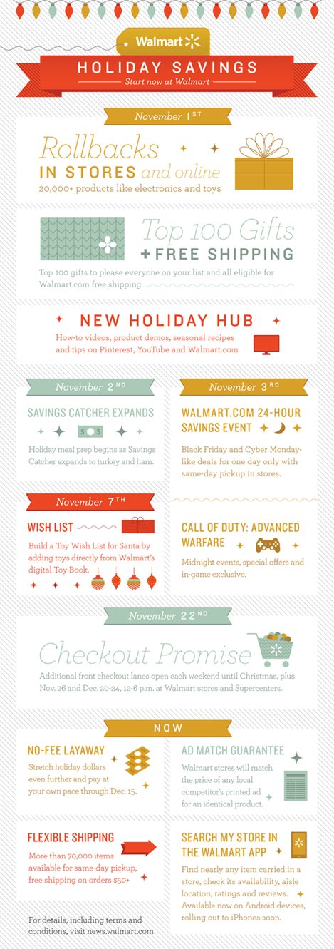 walmart-2014-holiday-savings-dates