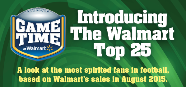 Walmart Announces the Top 25 NFL and NCAA Teams!
